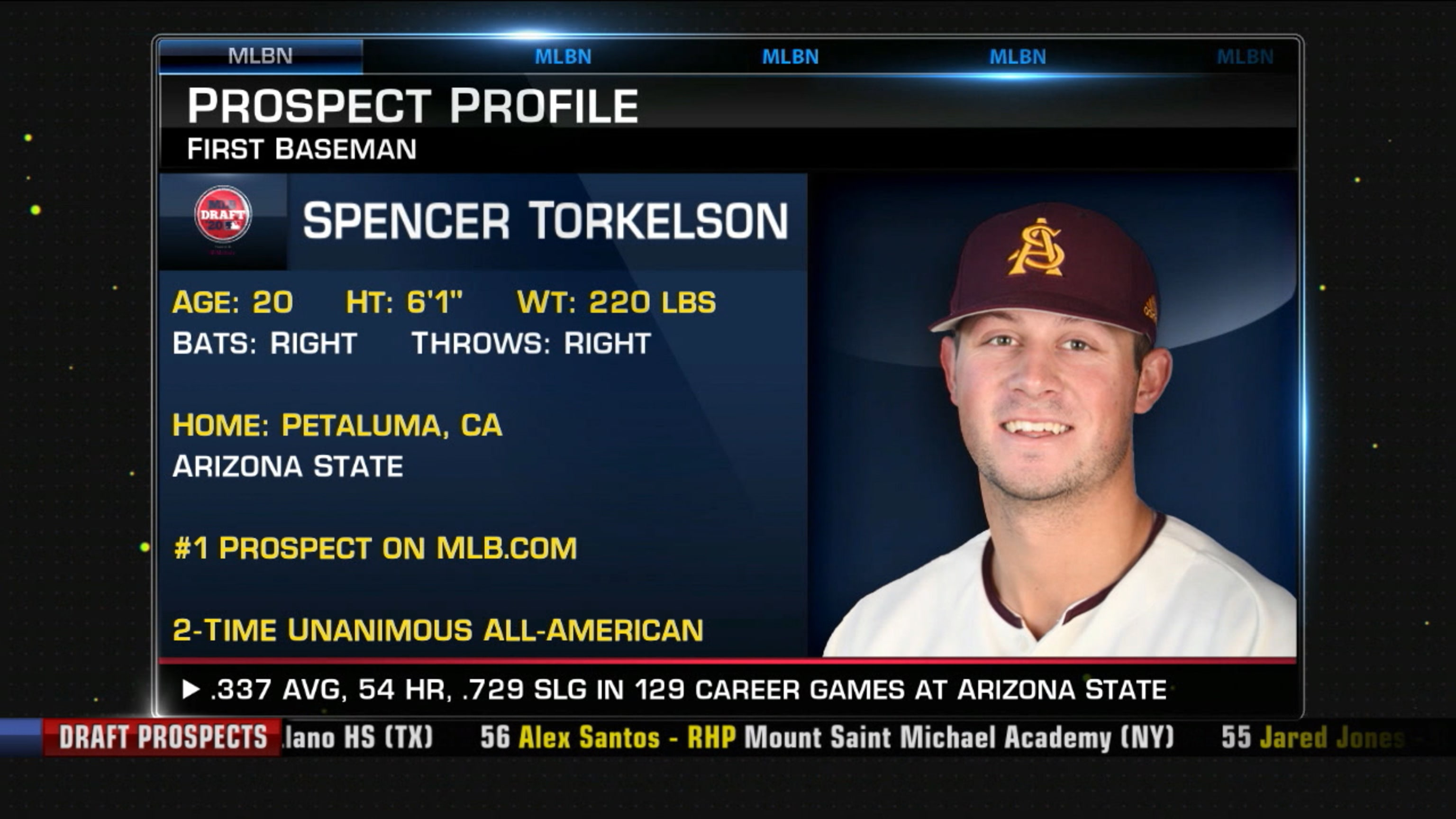 Desglosando Spencer Torkelson