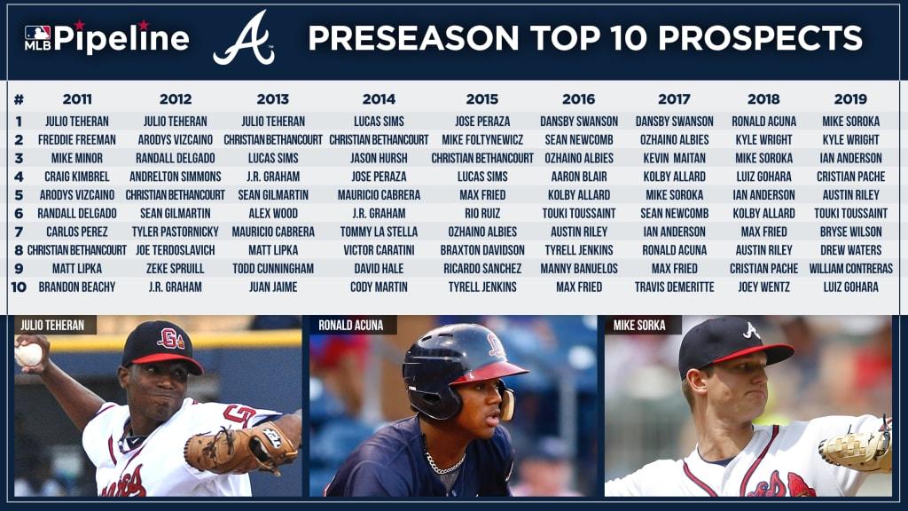 Braves 2019 Top 30 Prospects list   MLB com