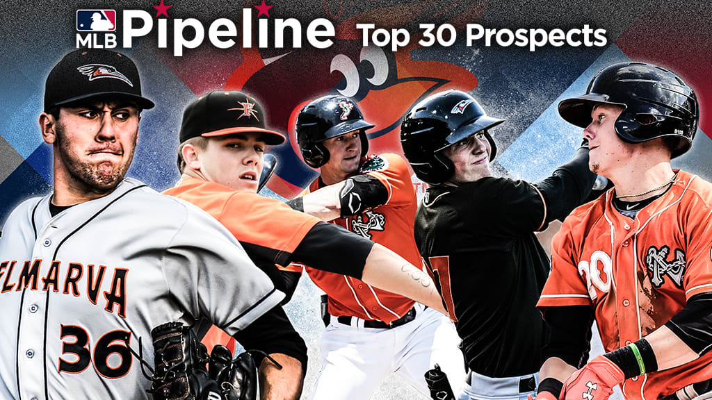 Orioles 2020 Top 30 Prospects list