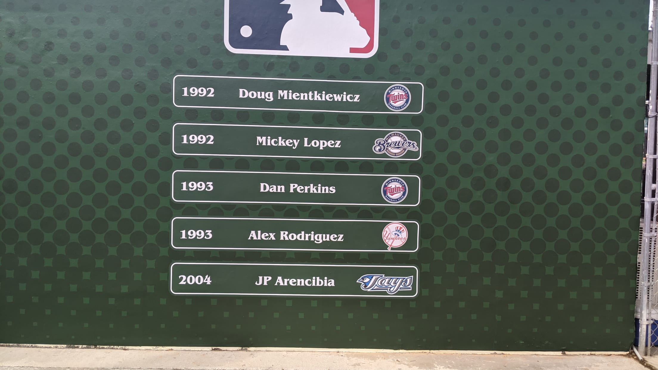 Westminster MLB Players 20210307