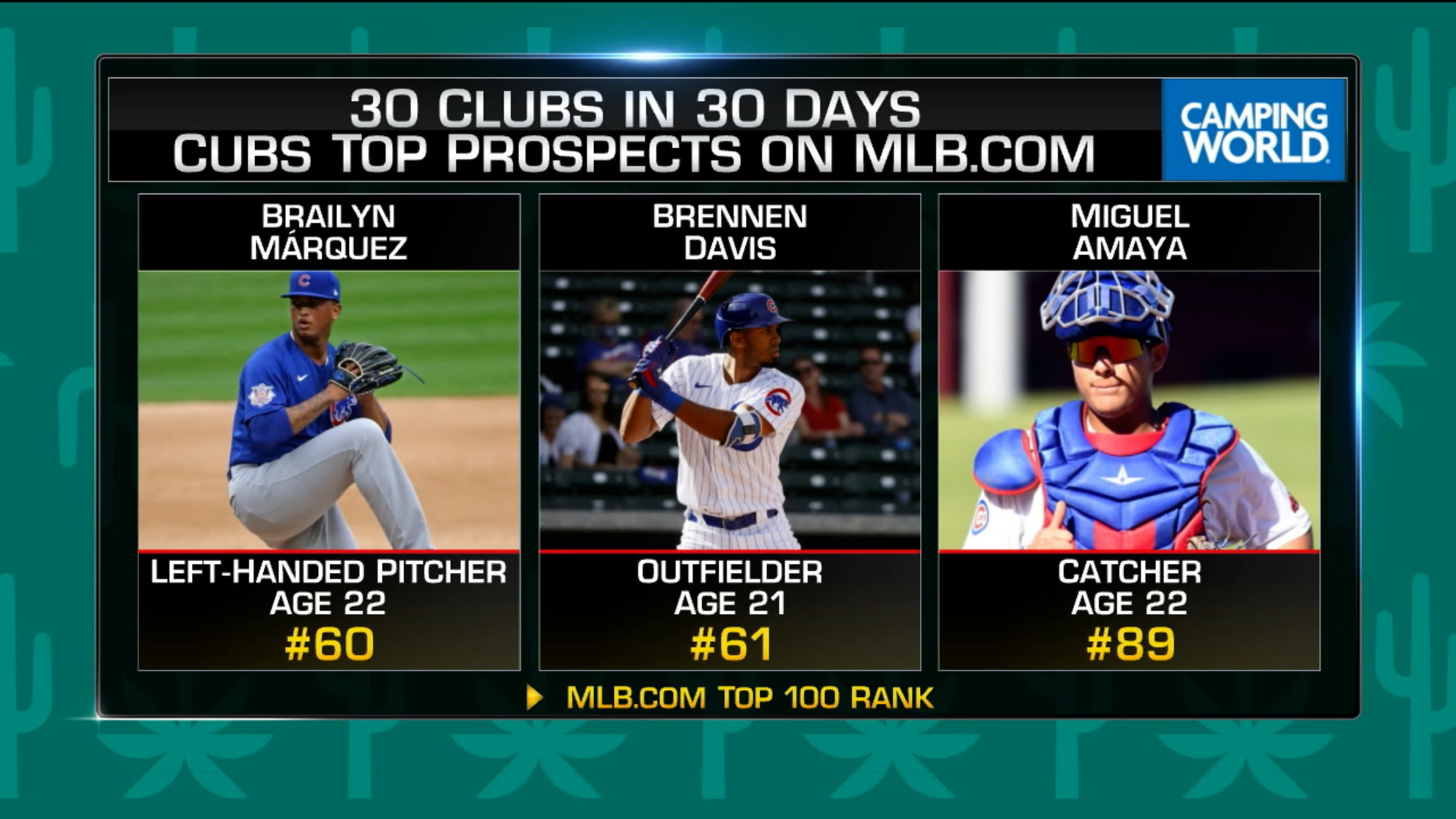 Mayo on Cubs' top prospects
