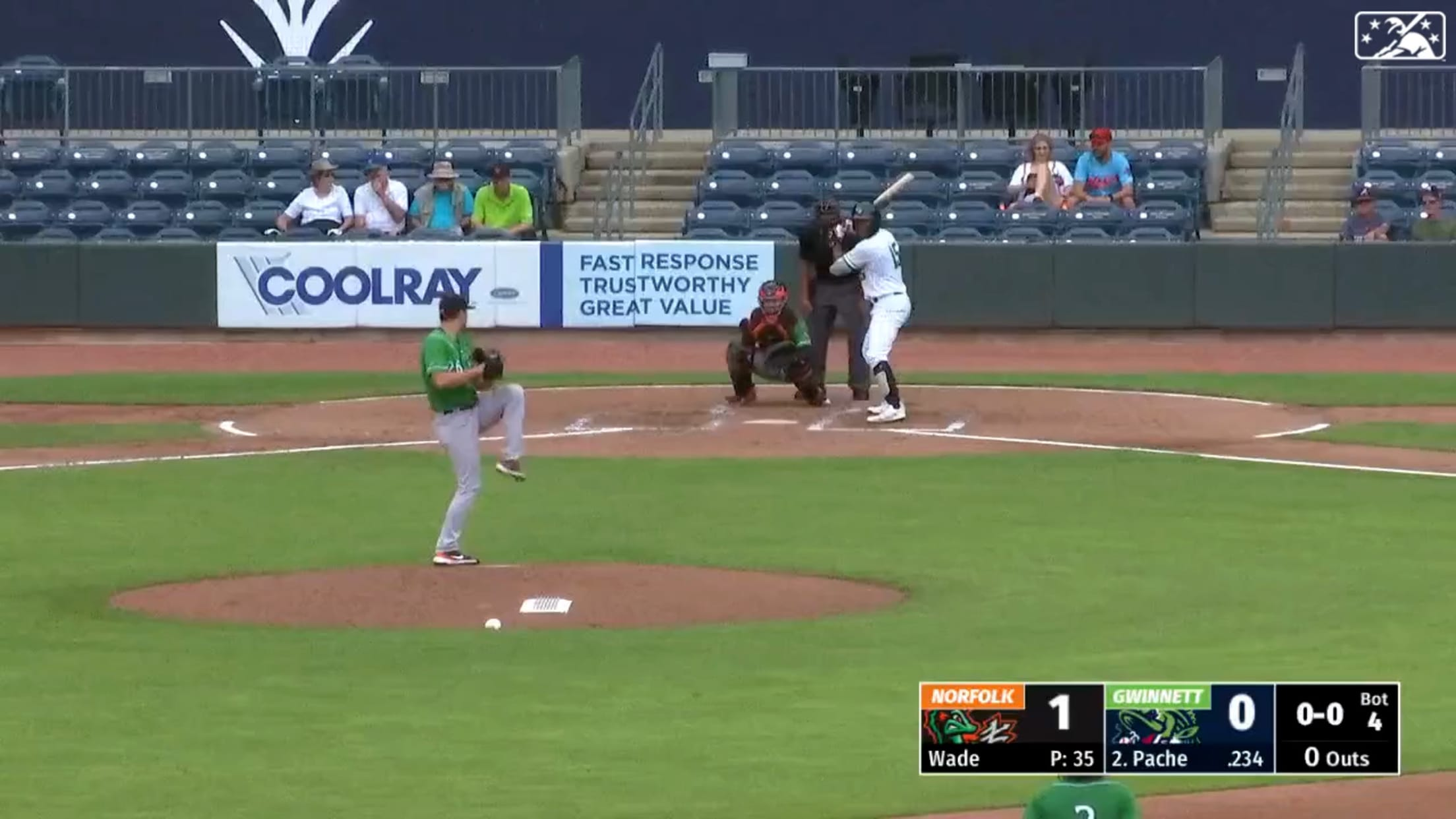 Pache homers in both ends of DH