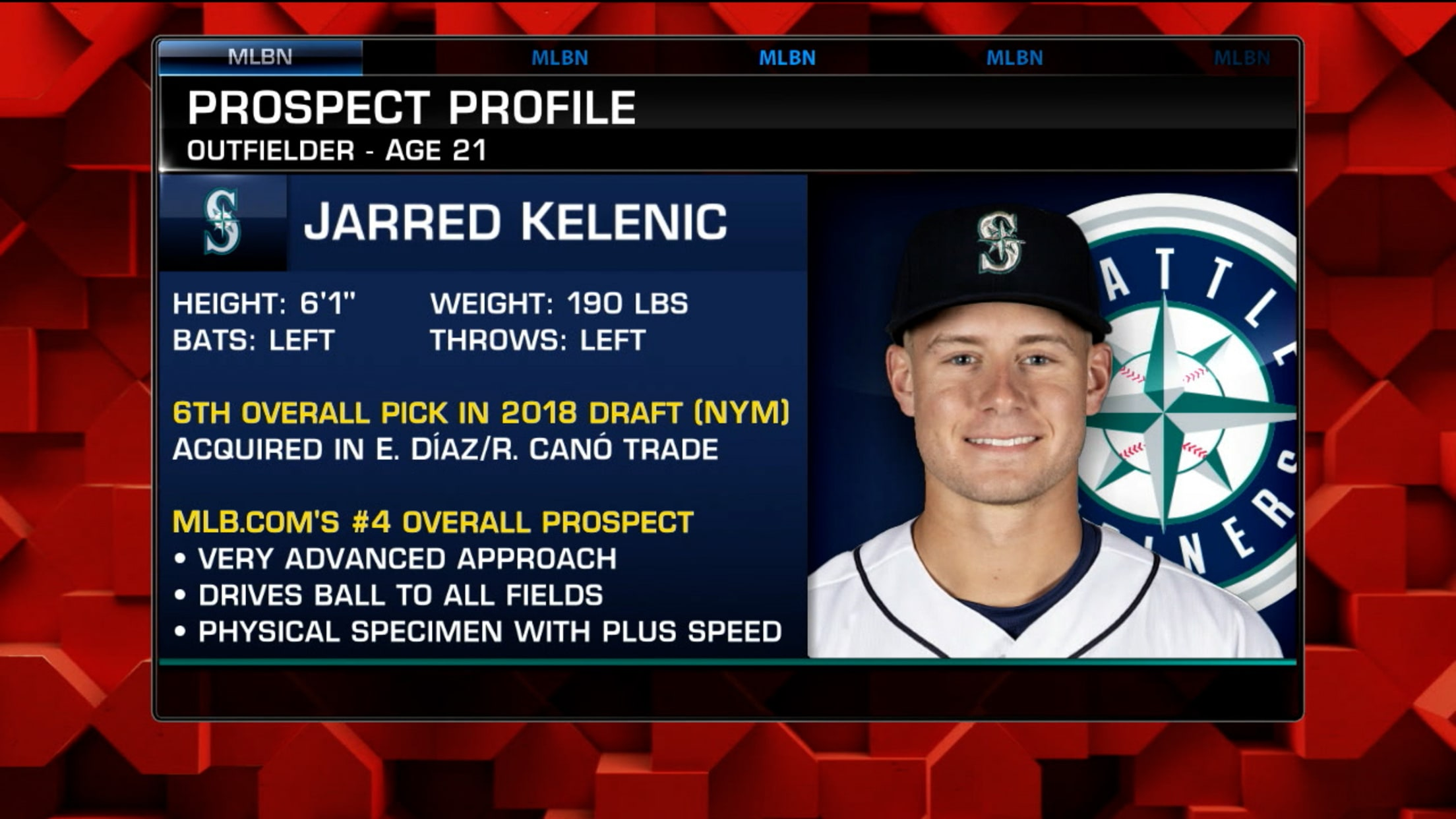 Jim Callis on Jarred Kelenic