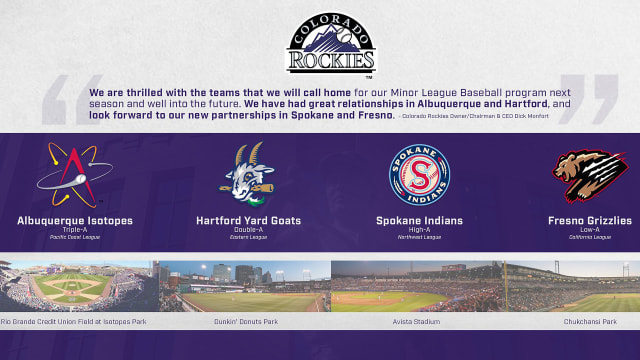 Rockies extend invitations to 4 affiliates