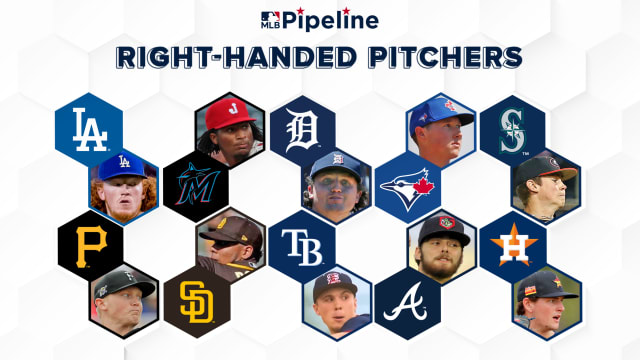 Top farm systems: Right-handed pitchers