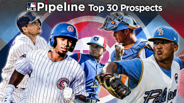Here are the Cubs' 2020 Top 30 Prospects