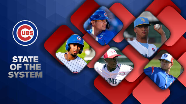 Here's the state of the Cubs' farm system