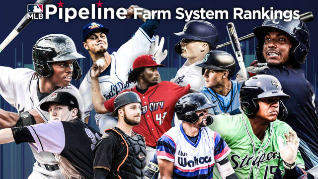 Every club's 2020 farm system, ranked