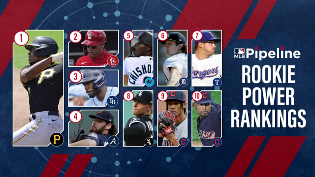 New faces jump into Rookie Power Rankings