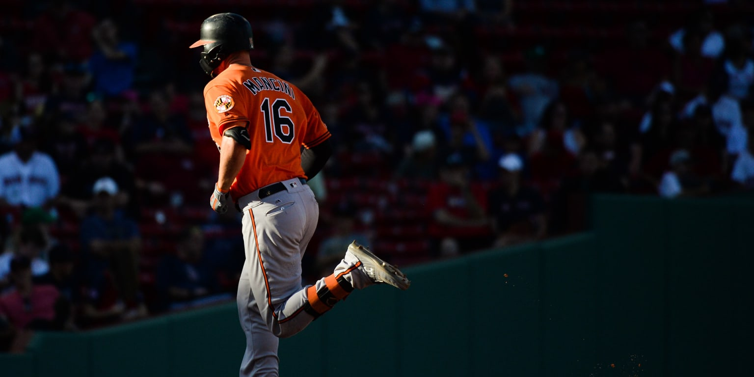 Looking ahead to shaping Orioles' 2020 roster