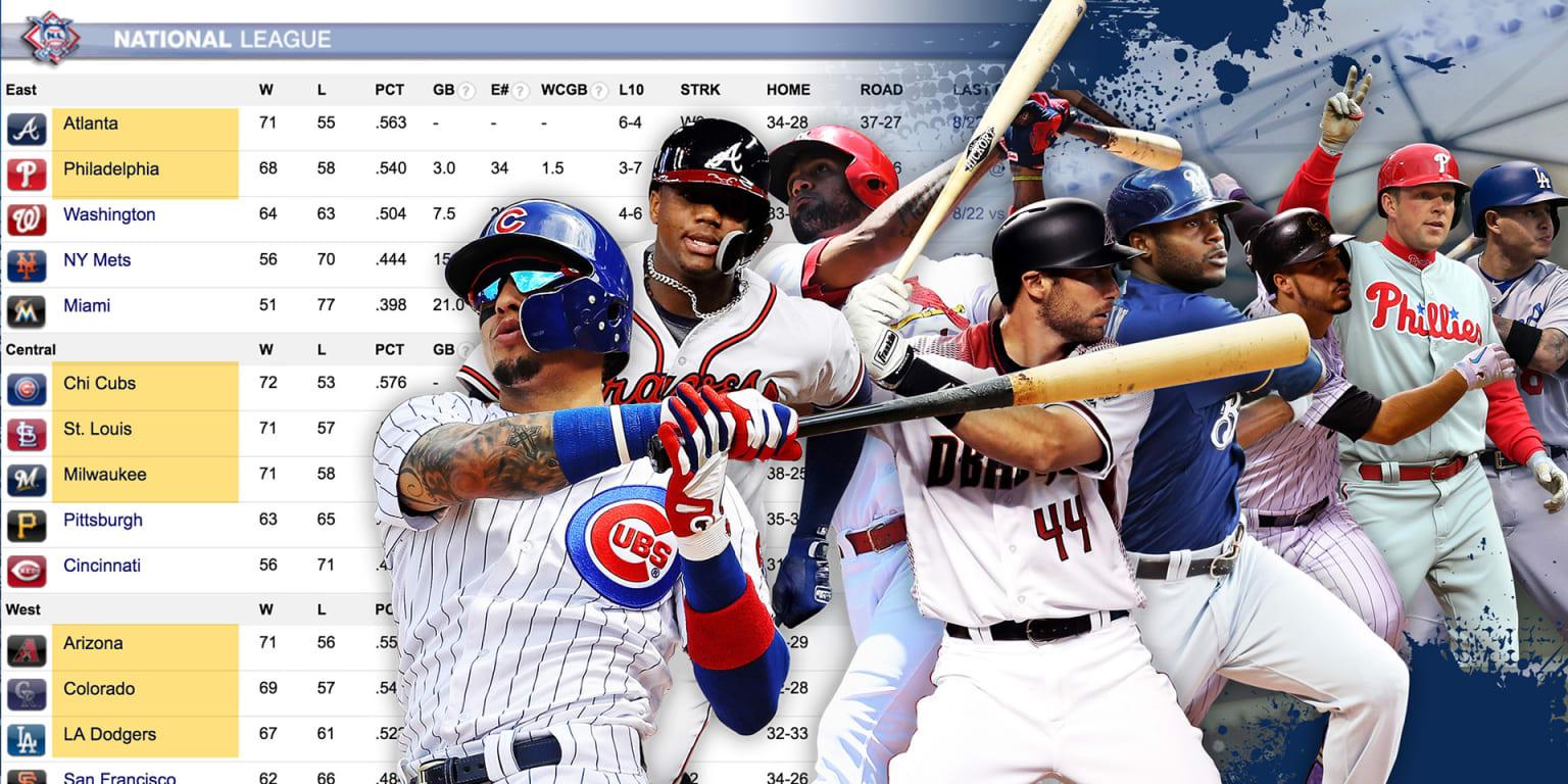 National League Wild Card ties | MLB com