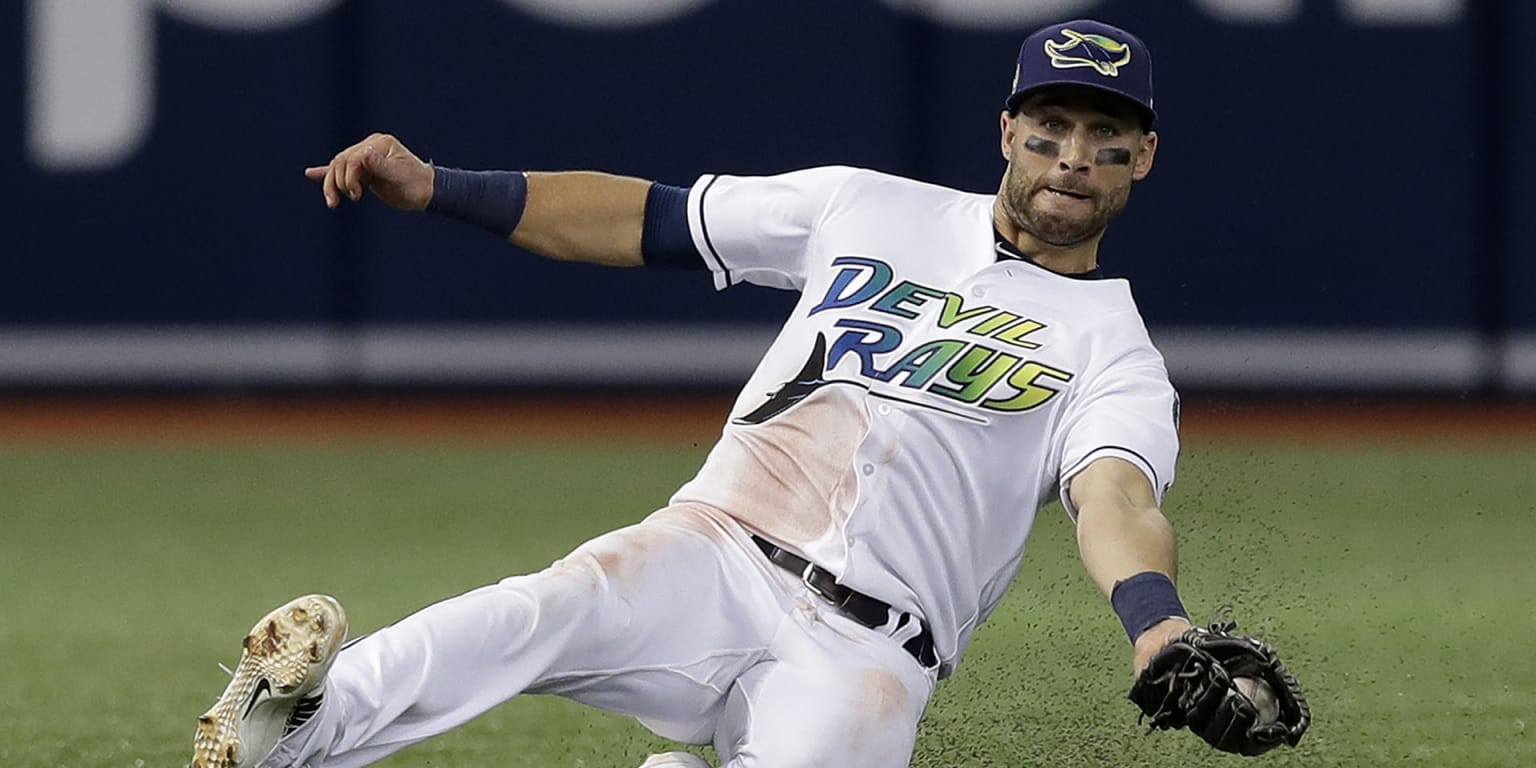 Two-man outfield? How Rays could do it