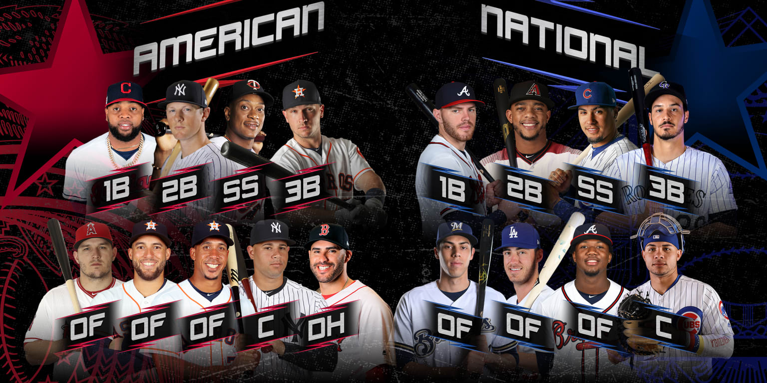Mlb All Star Players