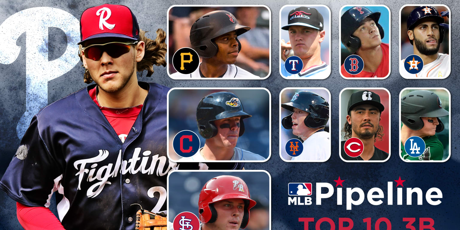 Here are MLB's Top 10 3B prospects for 2020