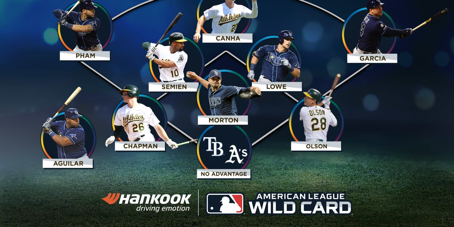 Who has edge? Rays-A's position by position