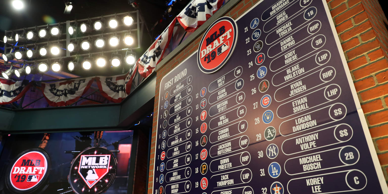 Draft signing deadline is at 5 ET: Here's who's left