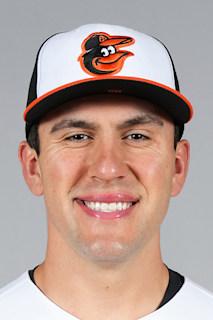 Grayson Rodriguez
