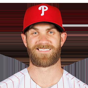 Bryce Harper Statcast, Visuals & Advanced Metrics | MLB.com